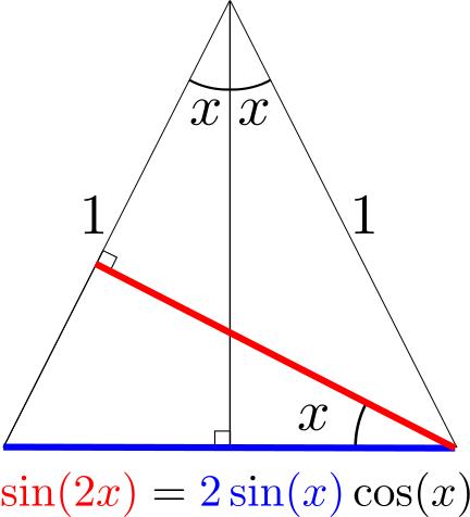 kaksinkertainenkulma1